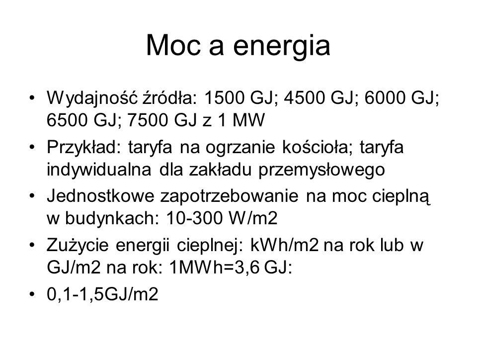 Moc a energia Wydajność źródła: 1500 GJ; 4500 GJ; 6000 GJ; 6500 GJ; 7500 GJ z 1 MW Przykład: taryfa na ogrzanie kościoła; taryfa indywidualna dla zakł