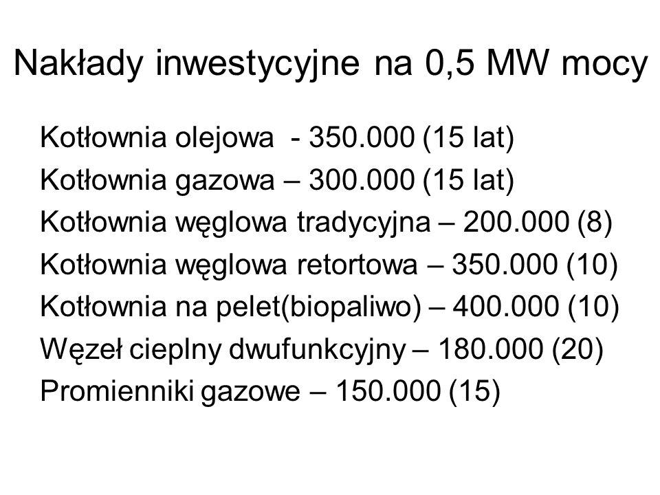 Nakłady inwestycyjne na 0,5 MW mocy Kotłownia olejowa - 350.000 (15 lat) Kotłownia gazowa – 300.000 (15 lat) Kotłownia węglowa tradycyjna – 200.000 (8