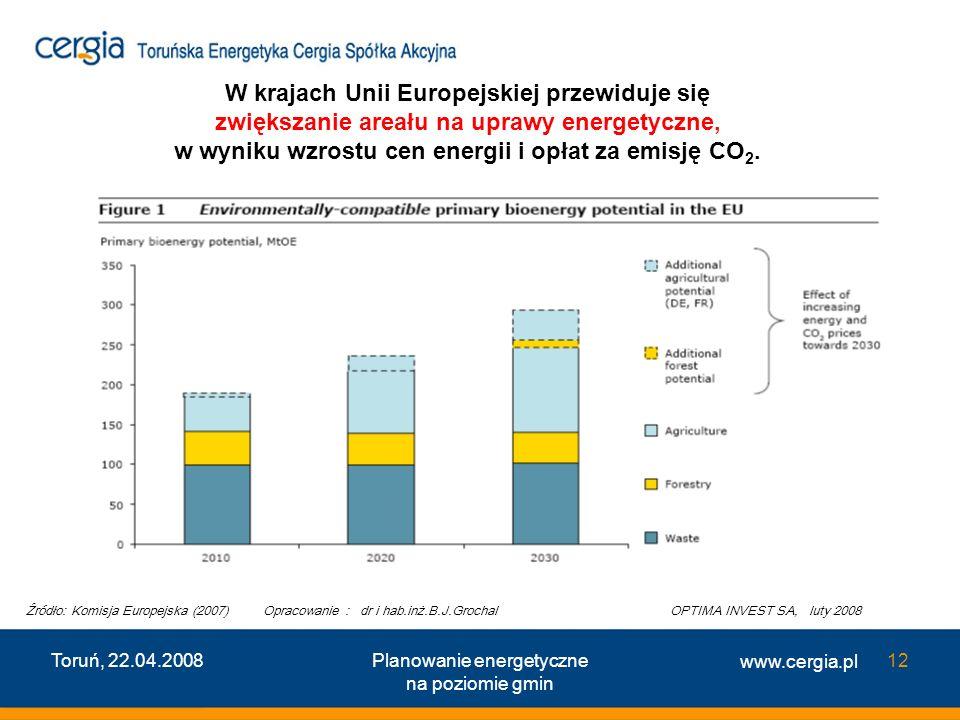 www.cergia.pl Toruń, 22.04.2008Planowanie energetyczne na poziomie gmin 12 W krajach Unii Europejskiej przewiduje się zwiększanie areału na uprawy ene