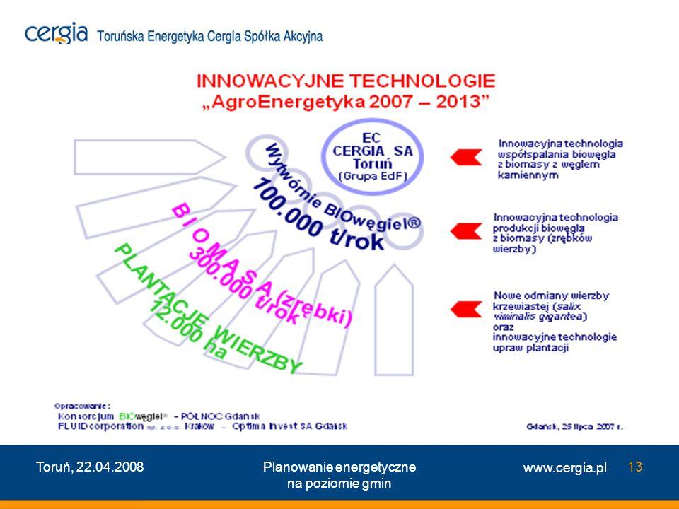 www.cergia.pl Toruń, 22.04.2008Planowanie energetyczne na poziomie gmin 13