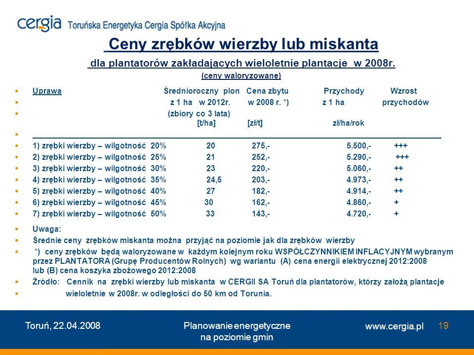 www.cergia.pl Toruń, 22.04.2008Planowanie energetyczne na poziomie gmin 19 Ceny zrębków wierzby lub miskanta dla plantatorów zakładających wieloletnie