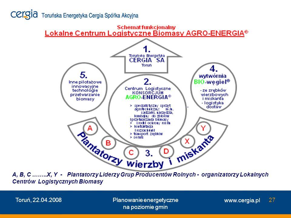www.cergia.pl Toruń, 22.04.2008Planowanie energetyczne na poziomie gmin 27 A, B, C ……..X, Y - Plantatorzy Liderzy Grup Producentów Rolnych - organizat