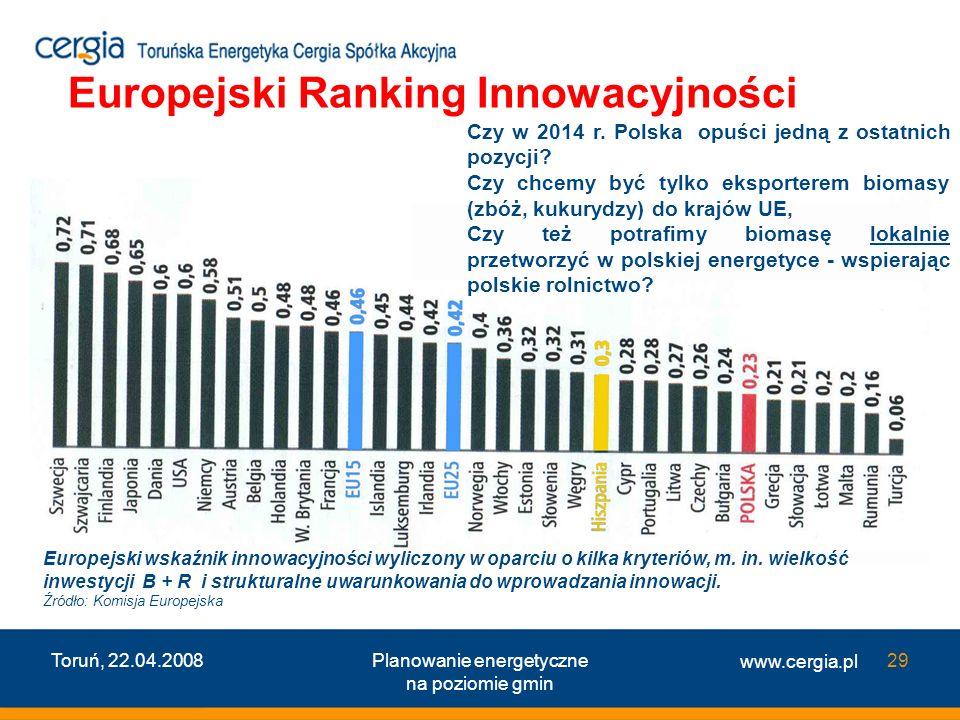 www.cergia.pl Toruń, 22.04.2008Planowanie energetyczne na poziomie gmin 29 Europejski Ranking Innowacyjności Czy w 2014 r. Polska opuści jedną z ostat