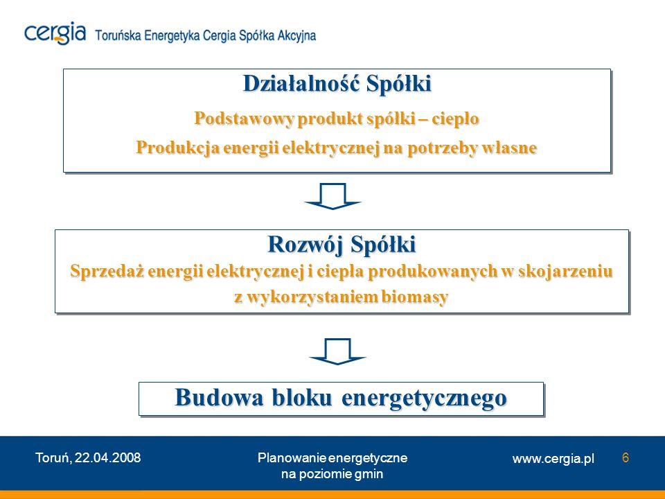 www.cergia.pl Toruń, 22.04.2008Planowanie energetyczne na poziomie gmin 6 Działalność Spółki Podstawowy produkt spółki – ciepło Produkcja energii elek