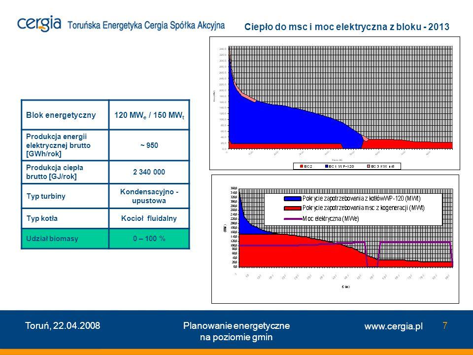 www.cergia.pl Toruń, 22.04.2008Planowanie energetyczne na poziomie gmin 7 Blok energetyczny120 MW e / 150 MW t Produkcja energii elektrycznej brutto [