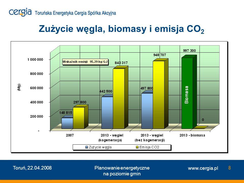 www.cergia.pl Toruń, 22.04.2008Planowanie energetyczne na poziomie gmin 19 Ceny zrębków wierzby lub miskanta dla plantatorów zakładających wieloletnie plantacje w 2008r.