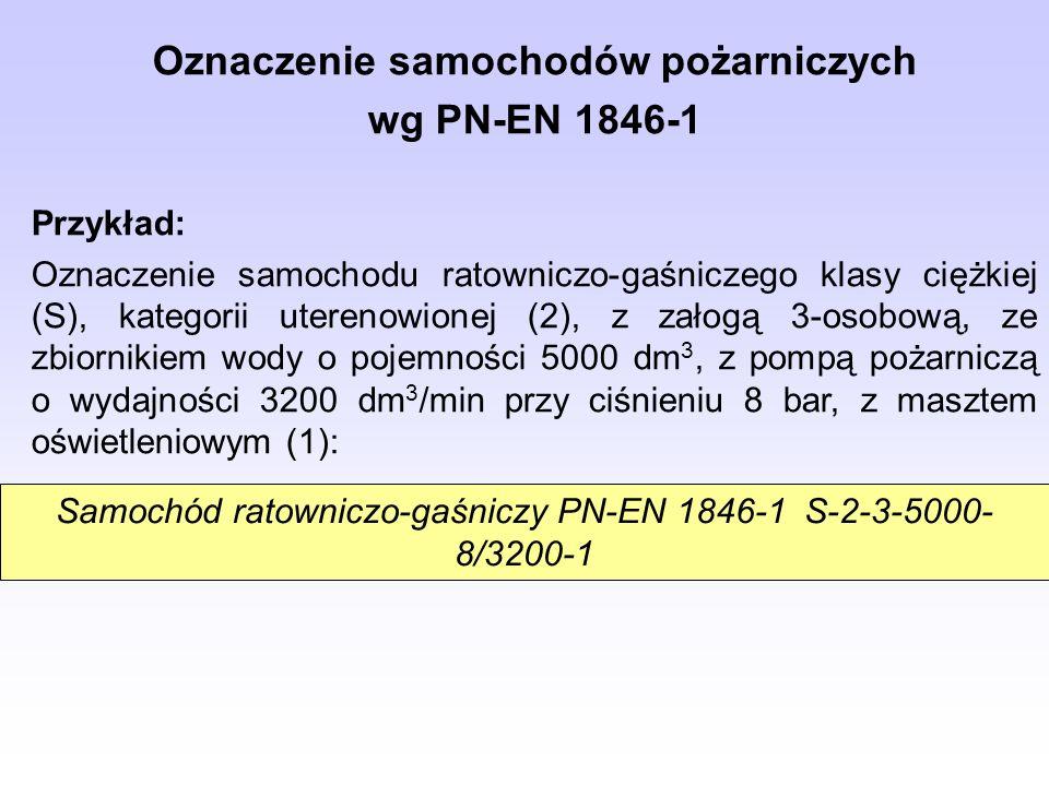 Oznaczenie samochodów pożarniczych wg PN-EN 1846-1 Przykład: Oznaczenie samochodu ratowniczo-gaśniczego klasy ciężkiej (S), kategorii uterenowionej (2