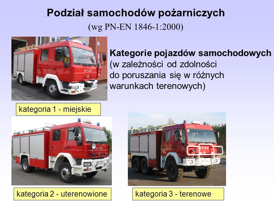 Podział samochodów pożarniczych (wg PN-EN 1846-1:2000) Kategorie pojazdów samochodowych Parametry decydujące o zdolności do pokonywania przeszkód w terenie: - kąt natarcia ( ), - kąt zejścia ( ), - kąt rampowy ( ), - prześwit (d), - prześwit pod osią (h).