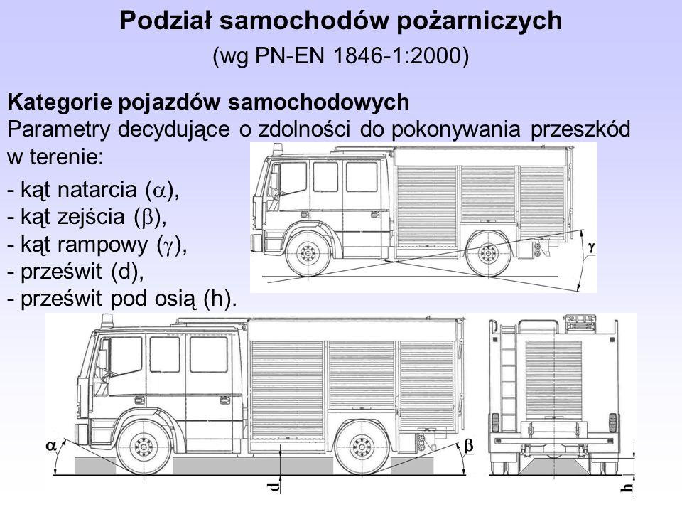 Podział samochodów pożarniczych (wg PN-EN 1846-1:2000) Kategorie pojazdów samochodowych Parametry decydujące o zdolności do pokonywania przeszkód w te