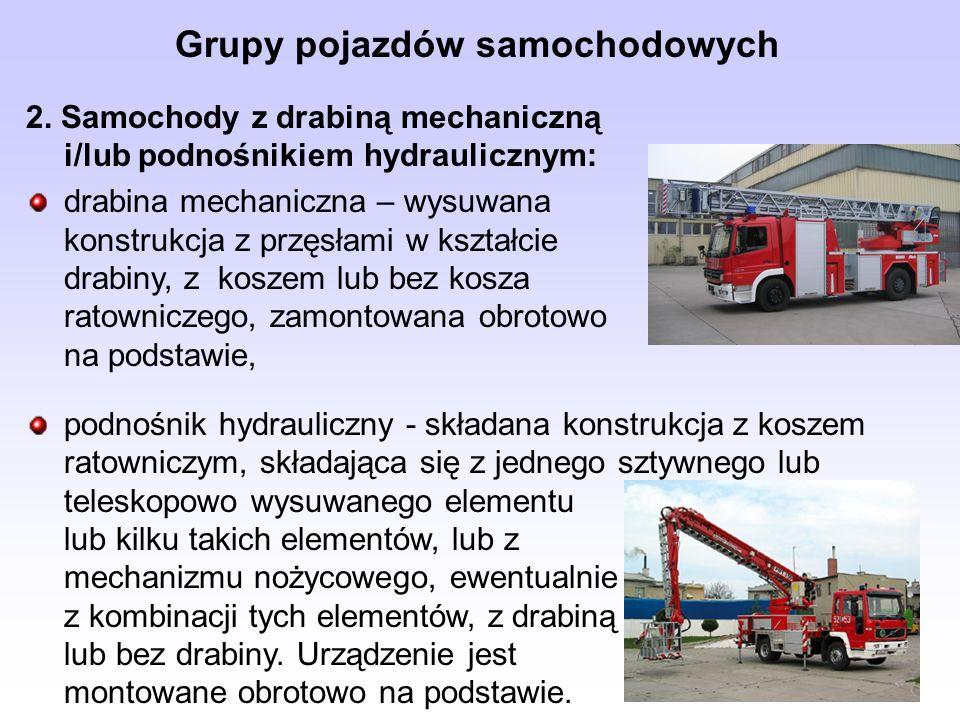 Grupy pojazdów samochodowych 3.