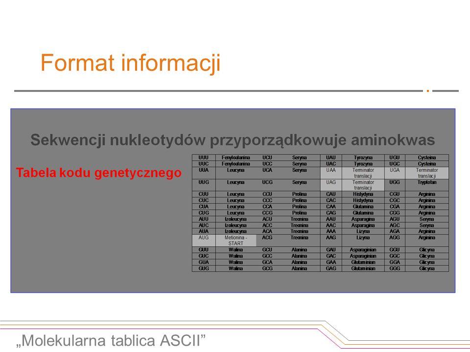 Format informacji Molekularna tablica ASCII