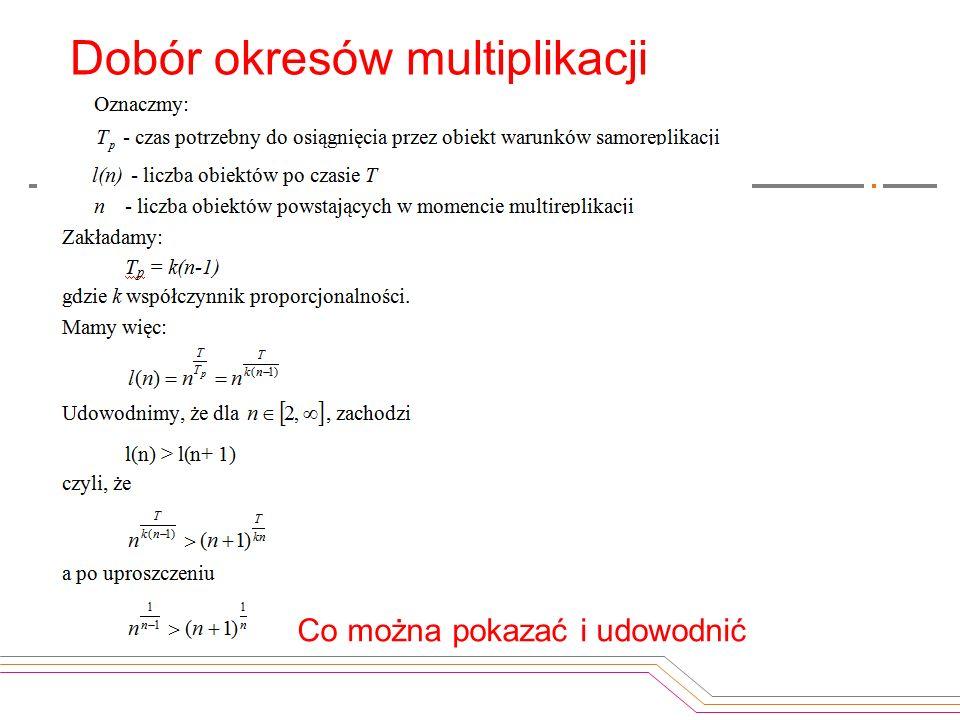 Dobór okresów multiplikacji Co można pokazać i udowodnić