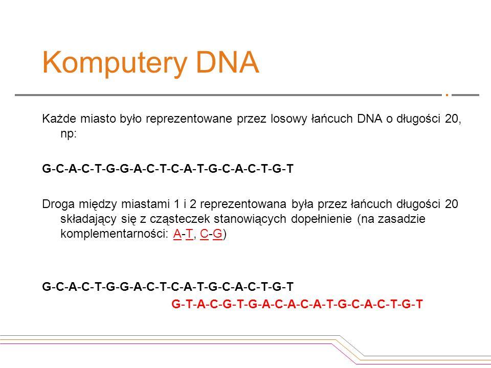 Komputery DNA Każde miasto było reprezentowane przez losowy łańcuch DNA o długości 20, np: G-C-A-C-T-G-G-A-C-T-C-A-T-G-C-A-C-T-G-T Droga między miasta