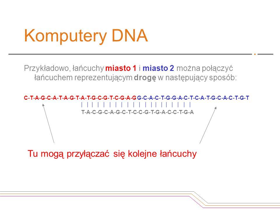 Komputery DNA Przykładowo, łańcuchy miasto 1 i miasto 2 można połączyć łańcuchem reprezentującym drogę w następujący sposób: C-T-A-G-C-A-T-A-G-T-A-T-G
