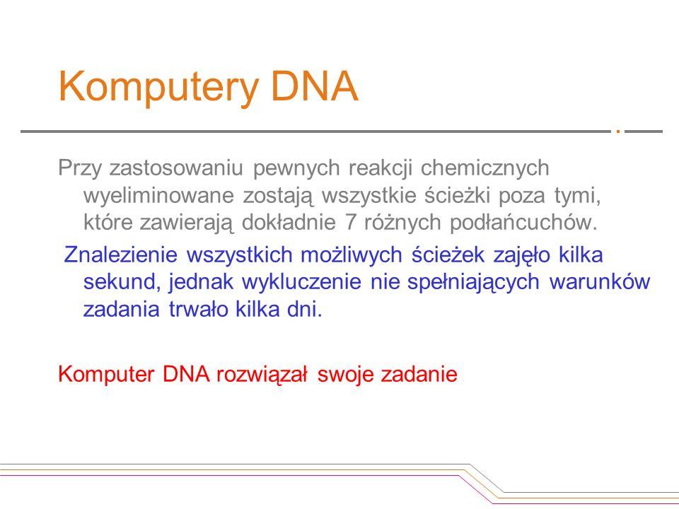 Komputery DNA Przy zastosowaniu pewnych reakcji chemicznych wyeliminowane zostają wszystkie ścieżki poza tymi, które zawierają dokładnie 7 różnych pod