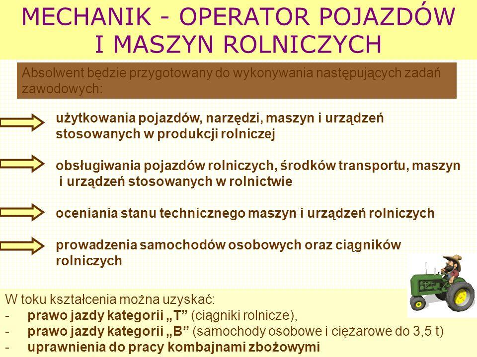 W toku kształcenia można uzyskać: - prawo jazdy kategorii T (ciągniki rolnicze), - prawo jazdy kategorii B (samochody osobowe i ciężarowe do 3,5 t) - uprawnienia do pracy kombajnami zbożowymi MECHANIK - OPERATOR POJAZDÓW I MASZYN ROLNICZYCH Absolwent będzie przygotowany do wykonywania następujących zadań zawodowych: użytkowania pojazdów, narzędzi, maszyn i urządzeń stosowanych w produkcji rolniczej obsługiwania pojazdów rolniczych, środków transportu, maszyn i urządzeń stosowanych w rolnictwie oceniania stanu technicznego maszyn i urządzeń rolniczych prowadzenia samochodów osobowych oraz ciągników rolniczych