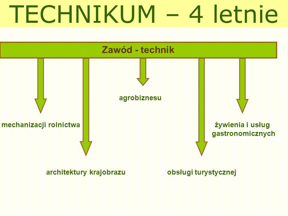 TECHNIKUM – 4 letnie Zawód - technik agrobiznesu mechanizacji rolnictważywienia i usług gastronomicznych architektury krajobrazuobsługi turystycznej