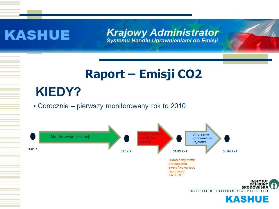 Raport – Emisji CO2 KIEDY? Corocznie – pierwszy monitorowany rok to 2010 01.01.X 31.12.X Monitorowanie emisji 31.03.X+1 Przygotowanie i weryfikacja ra