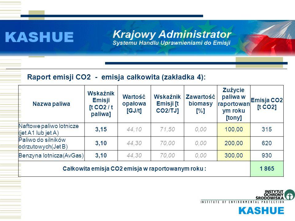 Raport emisji CO2 - emisja całkowita (zakładka 4): Nazwa paliwa Wskaźnik Emisji [t CO2 / t paliwa] Wartość opałowa [GJ/t] Wskaźnik Emisji [t CO2/TJ] Z