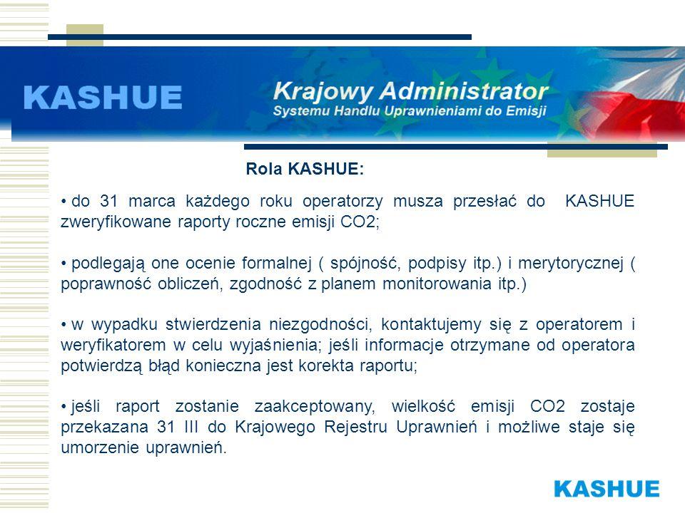 Rola KASHUE: do 31 marca każdego roku operatorzy musza przesłać do KASHUE zweryfikowane raporty roczne emisji CO2; podlegają one ocenie formalnej ( sp