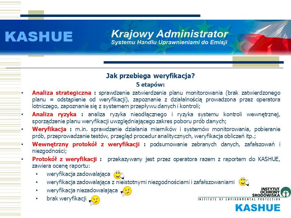 Raport - Tonokilometry Dyrektywa 2008/101/WE Rozdział 2, Artykuły 3e i 3f; KIEDY.
