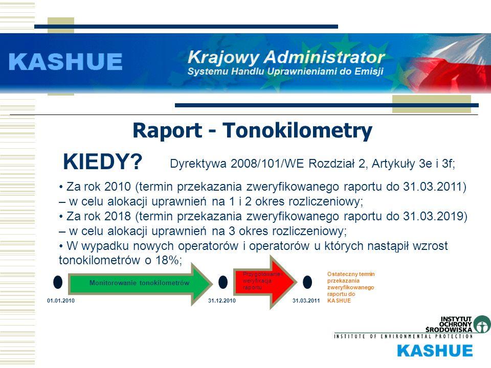 Raport - Tonokilometry Dyrektywa 2008/101/WE Rozdział 2, Artykuły 3e i 3f; KIEDY? Za rok 2010 (termin przekazania zweryfikowanego raportu do 31.03.201