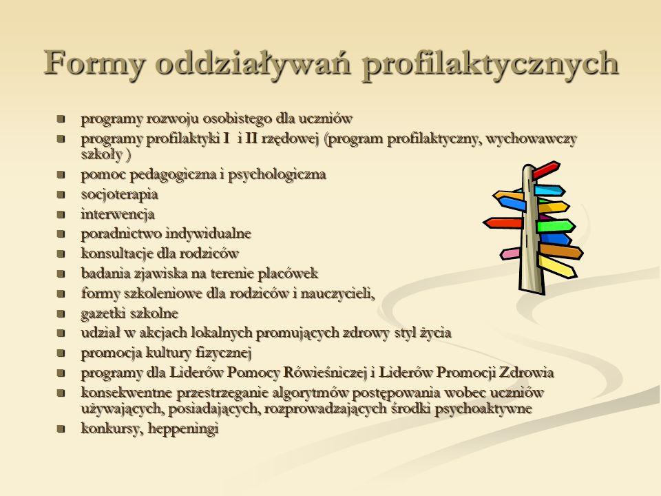Formy oddziaływań profilaktycznych programy rozwoju osobistego dla uczniów programy rozwoju osobistego dla uczniów programy profilaktyki I i II rzędow