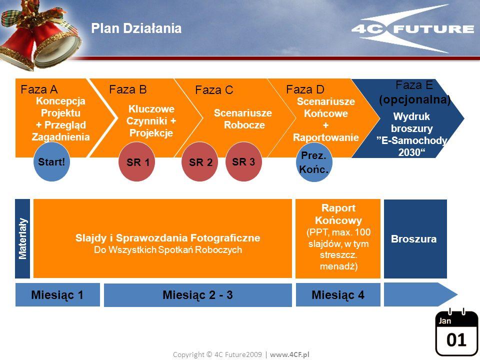 Copyright © 4C Future2009   www.4CF.pl Plan Działania Scenariusze Końcowe + Raportowanie Scenariusze Robocze Kluczowe Czynniki + Projekcje Koncepcja P