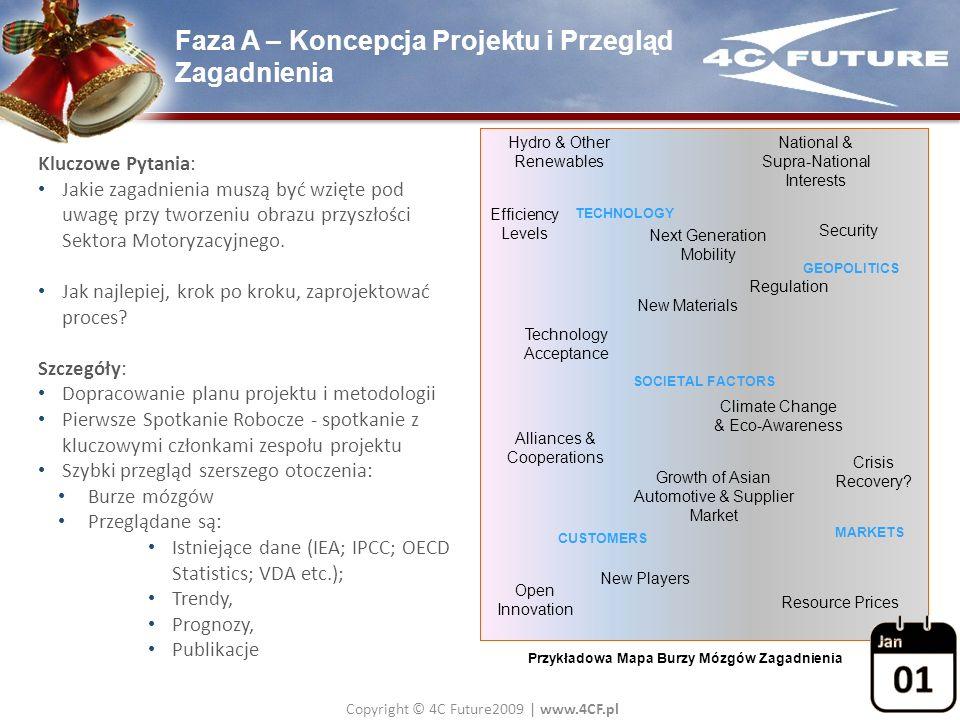 Copyright © 4C Future2009   www.4CF.pl Faza A – Koncepcja Projektu i Przegląd Zagadnienia Kluczowe Pytania: Jakie zagadnienia muszą być wzięte pod uwa