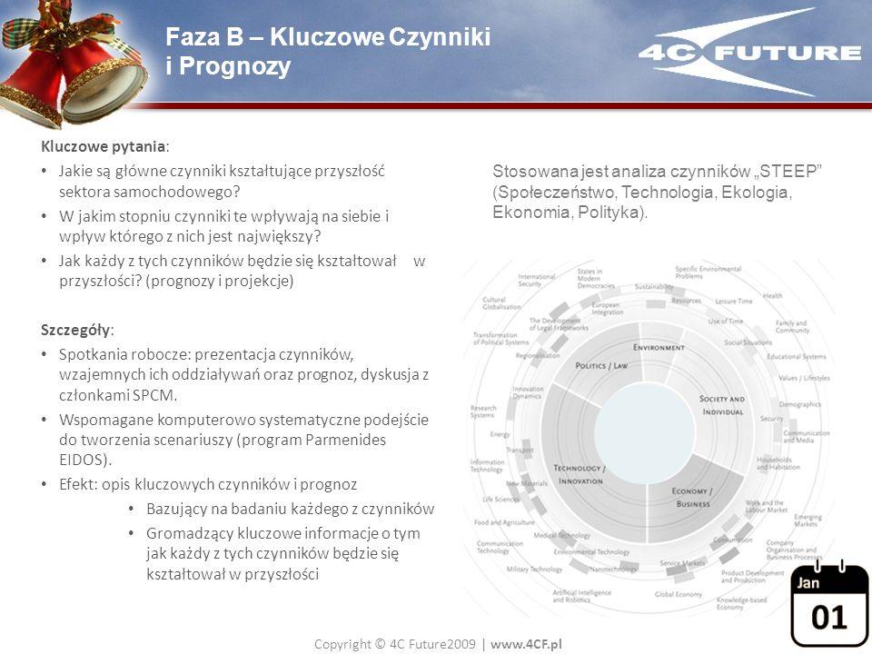 Copyright © 4C Future2009   www.4CF.pl Faza B – Kluczowe Czynniki i Prognozy Kluczowe pytania: Jakie są główne czynniki kształtujące przyszłość sektor