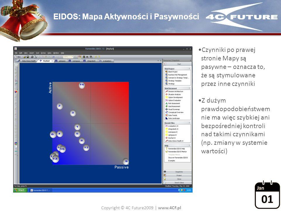 Copyright © 4C Future2009   www.4CF.pl EIDOS: Mapa Aktywności i Pasywności Czynniki po prawej stronie Mapy są pasywne – oznacza to, że są stymulowane