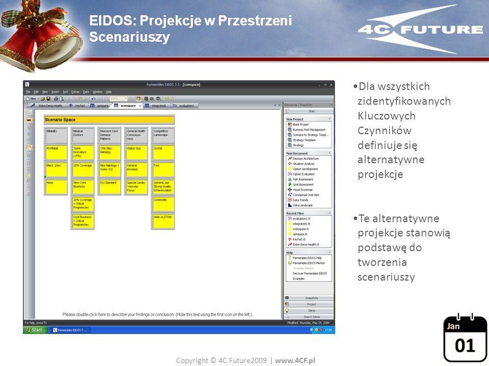 Copyright © 4C Future2009   www.4CF.pl EIDOS: Projekcje w Przestrzeni Scenariuszy Dla wszystkich zidentyfikowanych Kluczowych Czynników definiuje się