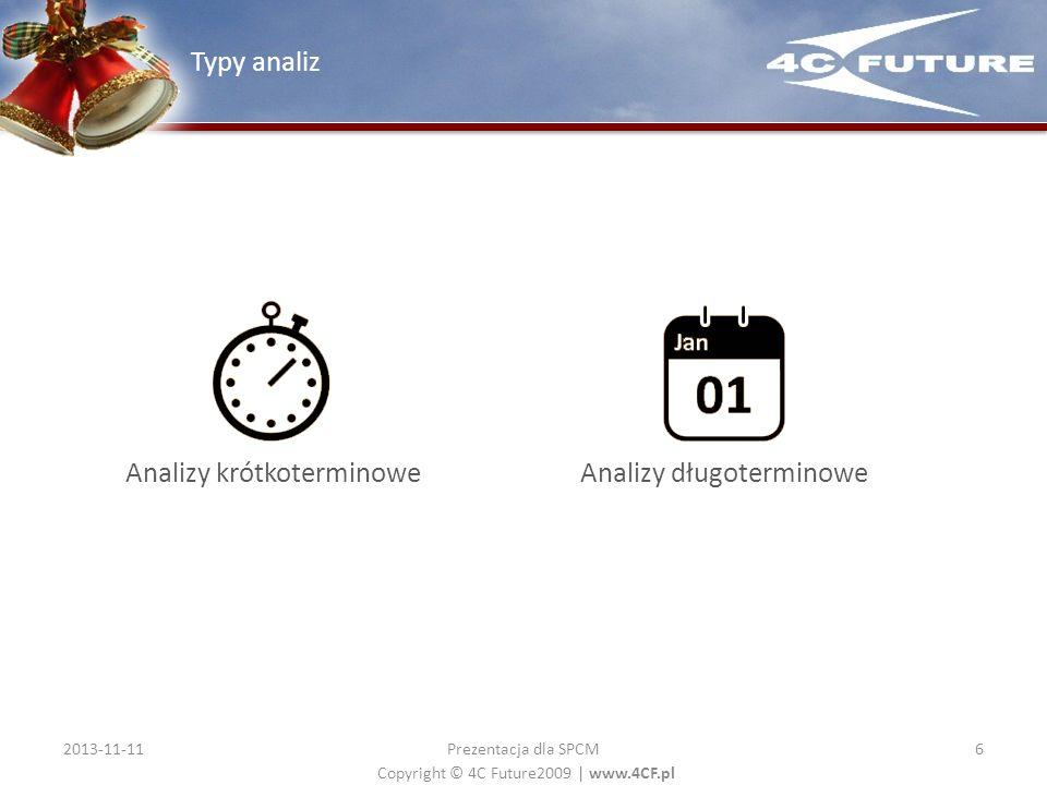 Copyright © 4C Future2009   www.4CF.pl Analizy krótkoterminowe Typy analiz 2013-11-11 Prezentacja dla SPCM 6 Analizy długoterminowe