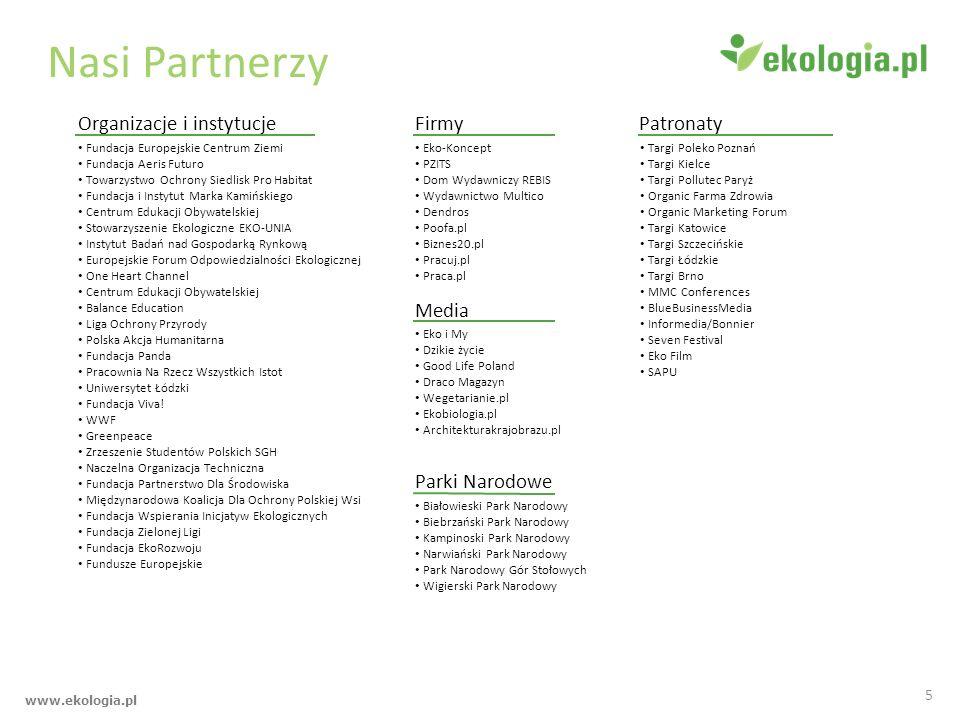 www.ekologia.pl Nasi Partnerzy Organizacje i instytucjeFirmy Fundacja Europejskie Centrum Ziemi Fundacja Aeris Futuro Towarzystwo Ochrony Siedlisk Pro