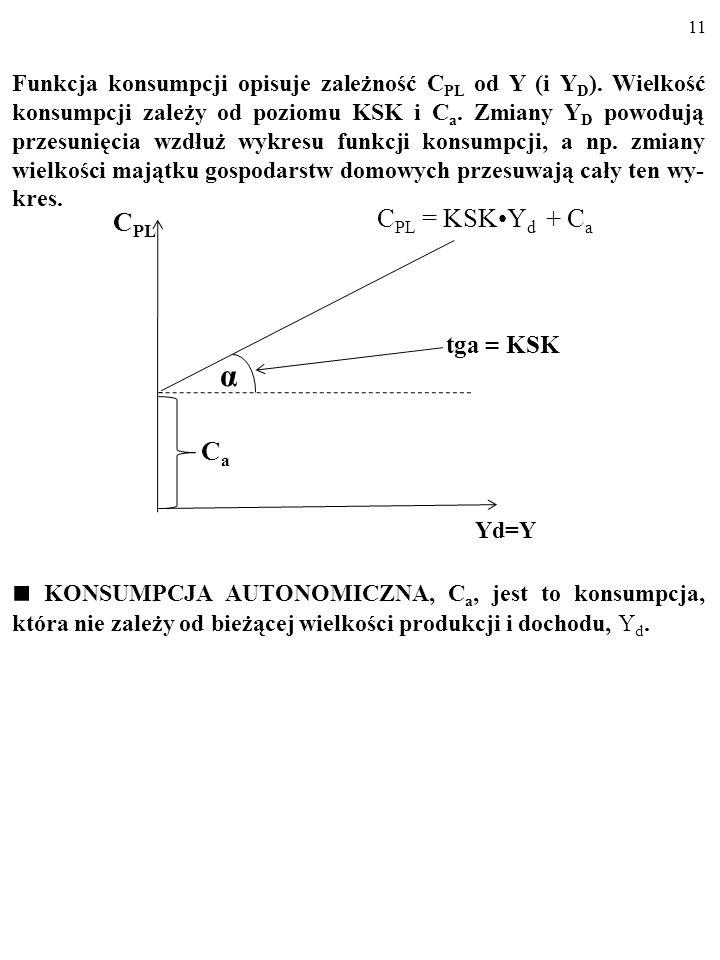 10 C PL = KSK Y d + C a Dla różnych wielkości dochodu do dyspozycji gospodarstw do- mowych, Y d, funkcja konsumpcji wskazuje wielkość planowanej konsu