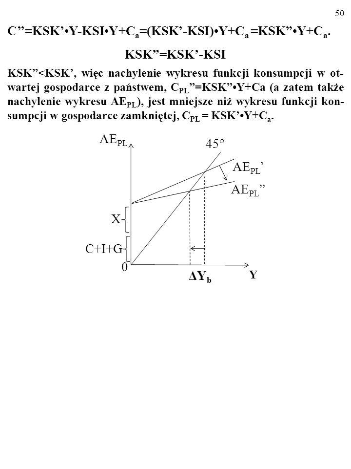 49 Oto FUNKCJA KONSUMPCJI DÓBR KRAJOWYCH w gospo- darce otwartej: C=KSKY-KSIY+C a =(KSK-KSI)Y+C a =KSKY+C a. gdzie KSK oznacza KSK dóbr krajowych z PK