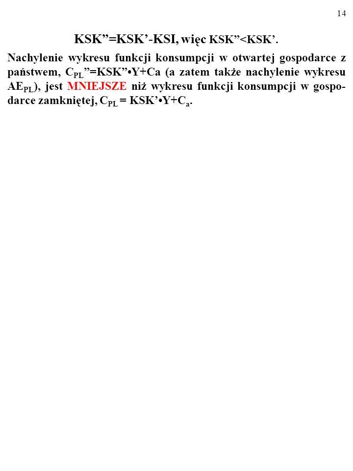 13 Oto FUNKCJA KONSUMPCJI DÓBR KRAJOWYCH w gospo- darce otwartej: C=KSKY-KSIY+C a =(KSK-KSI)Y+C a = KSKY+C a. gdzie KSK oznacza KSK dóbr krajowych z P