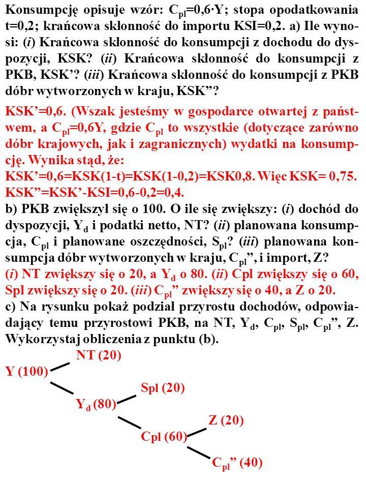 26 ZADANIE Konsumpcję opisuje wzór: C pl =0,6·Y; stopa opodatkowania t=0,2; krańcowa skłonność do importu KSI=0,2. a) Ile wyno- si: (i) Krańcowa skłon