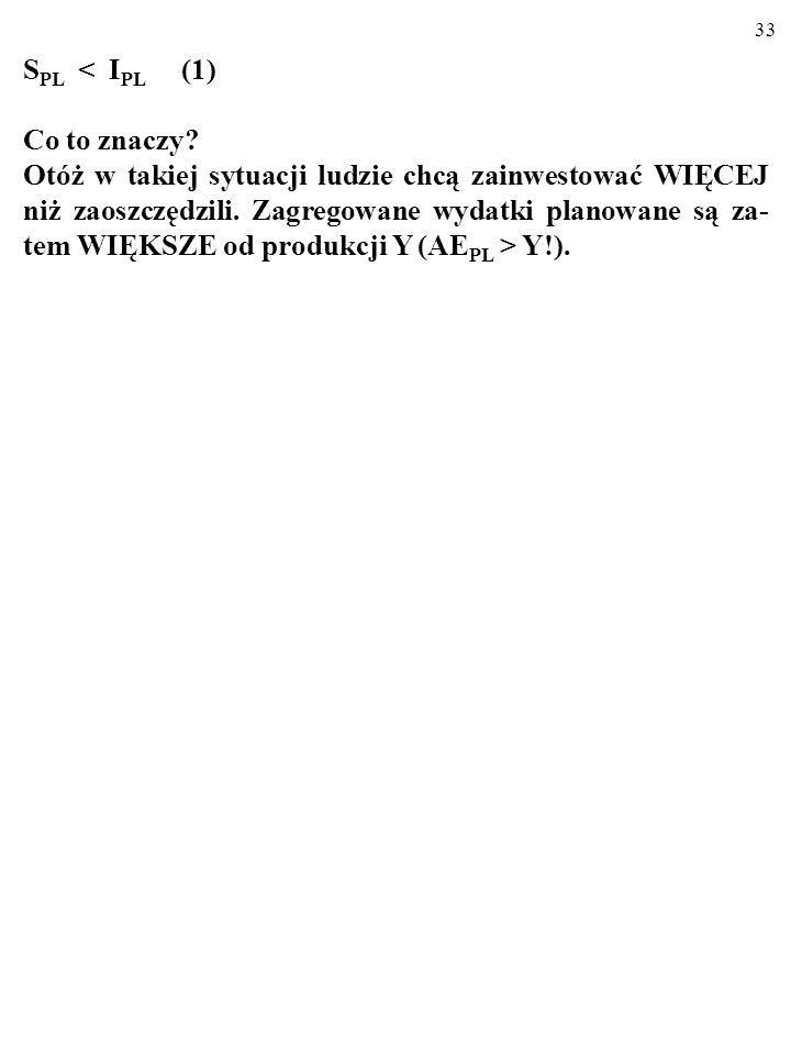 32 S PL I PL. Zatem w stanie krótkookresowej nierównowagi: S PL < I PL (1) lub S PL > I PL (2)