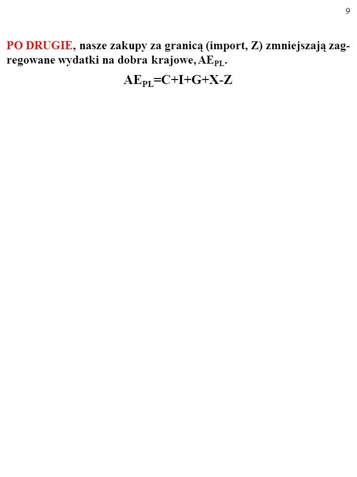 39 ZADANIE W keynesowskiej gospodarce zamknietej i bez państwa, funkcja konsumpcji ma wzór: C pl =0,7.