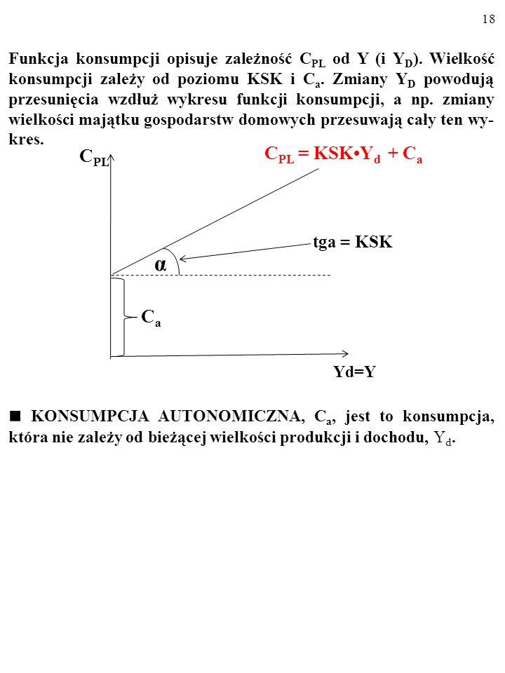17 C PL = KSK Y d + C a Dla różnych wielkości dochodu do dyspozycji gospodarstw do- mowych, Y d, funkcja konsumpcji wskazuje wielkość planowanej konsumpcji całkowitej, C PL.