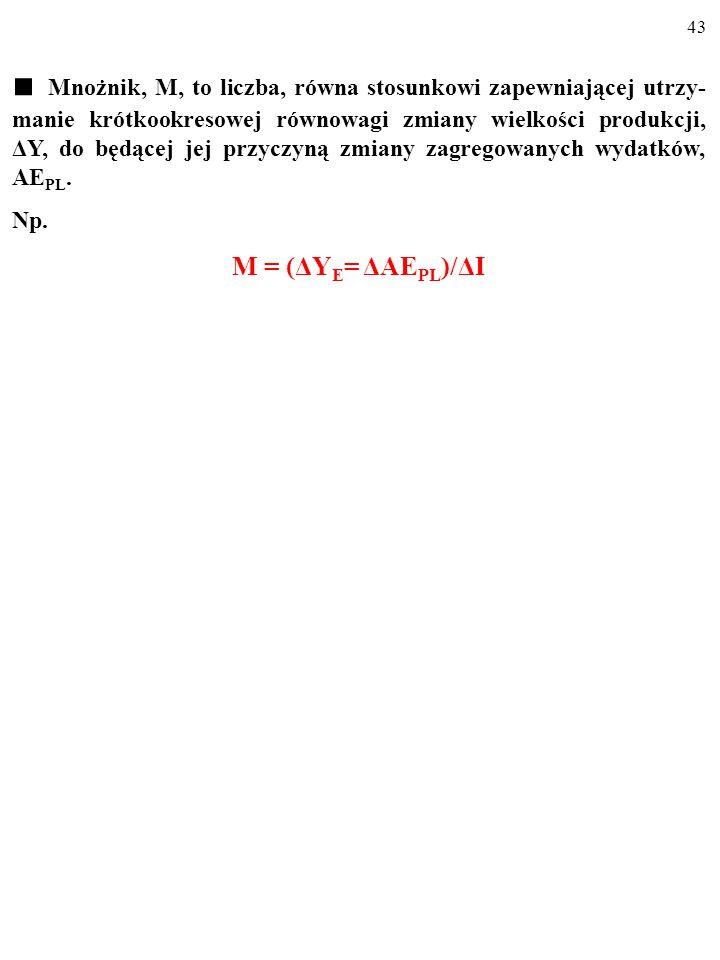 42 Mnożnik, M, to liczba, równa stosunkowi zapewniającej utrzy- manie krótkookresowej równowagi zmiany wielkości produkcji, ΔY, do będącej jej przyczyną zmiany zagregowanych wydatków, AE PL.