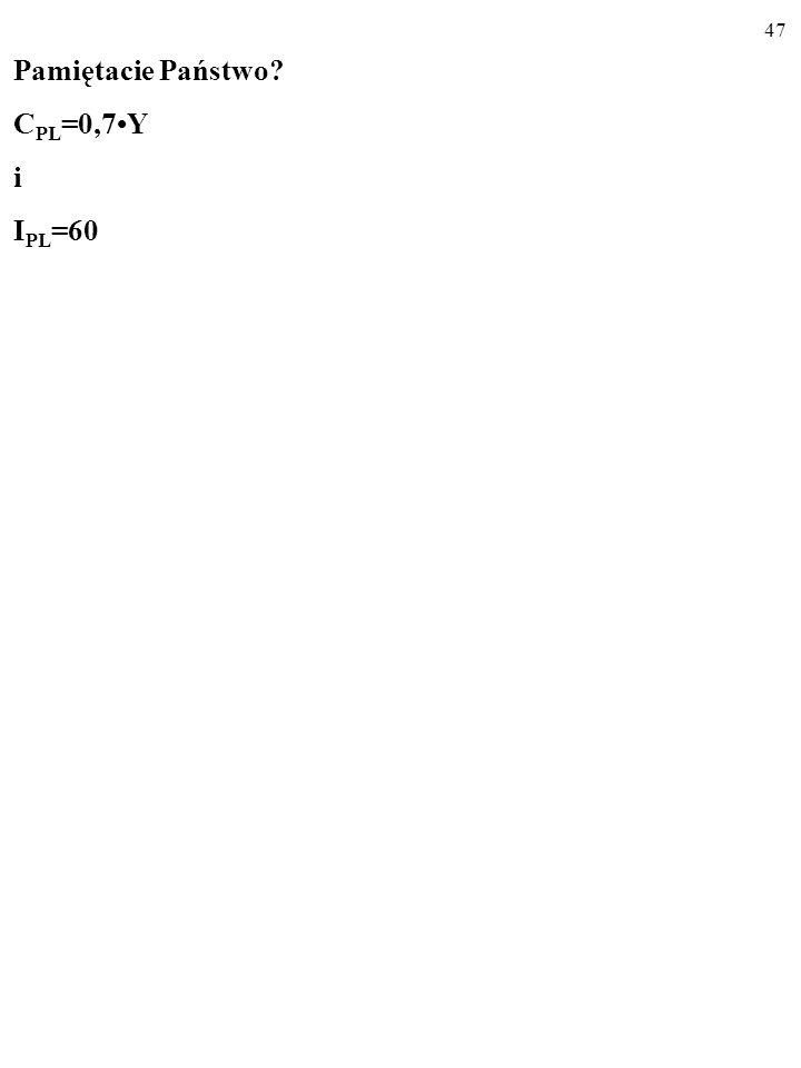46 M=(ΔY E =ΔAE PL )/ΔI = [ΔI/(1-KSK)]/ΔI =1/(1-KSK) =1/KSO.
