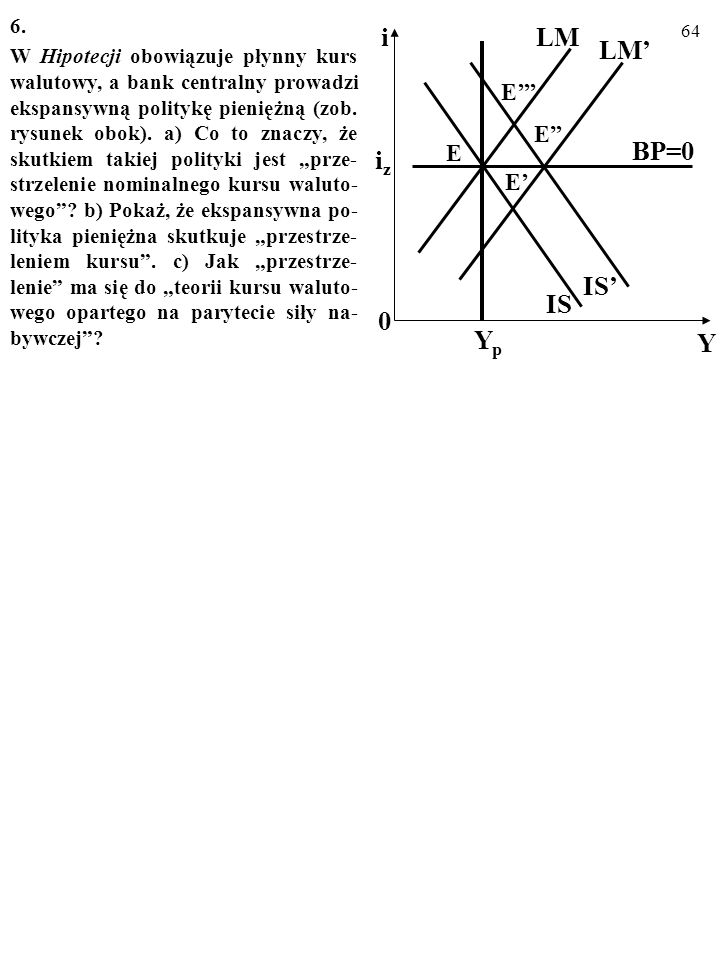 63 5. W Hipotecji obowiązuje płynny kurs walutowy, a bank centralny prowa- dzi ekspansywną politykę pieniężną. a) Na umieszczonym obok rysunku wskaż k
