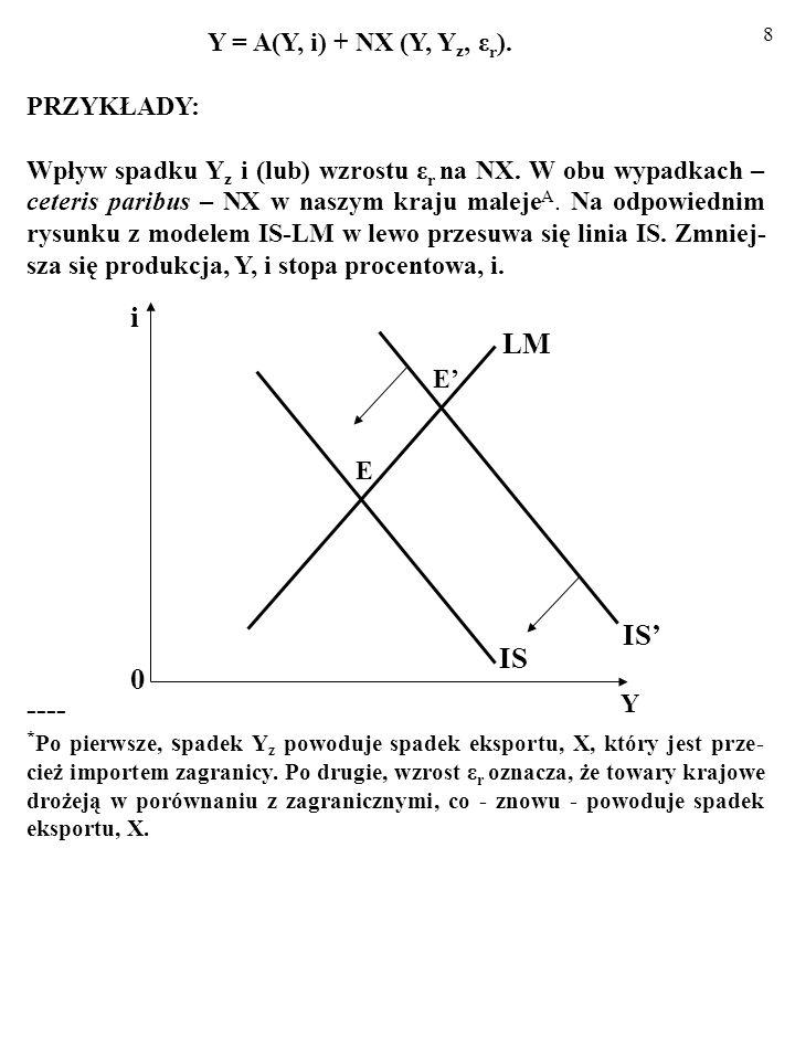 18 MODEL MUNDELLA-FLEMINGA Stały kurs walutowy Ekspansywna polityka pieniężna (kurs stały) i 0 Y iziz LM IS BP=0 E E