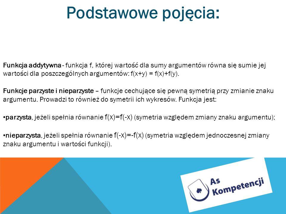 http://pl.wikipedia.org/wiki/Marek_Kuczma, http://www.math.us.edu.pl/instytut/historia kuczma/kuczma.html, http://www.matematycy.interklasa.pl/biografie/matematyk.php?str=aczel, Wykłady z analizy matematycznej II Walter Rusin Warszawa 2004, Matematyka próbne arkusze maturalne Oficyna edukacyjna, Krzysztof Pazdro, Matematyka Matura 2012 zakres rozszerzony Operon, Marzena Orlińska, Matematyka podręcznik dla klas trzecich, Nowa Era W.