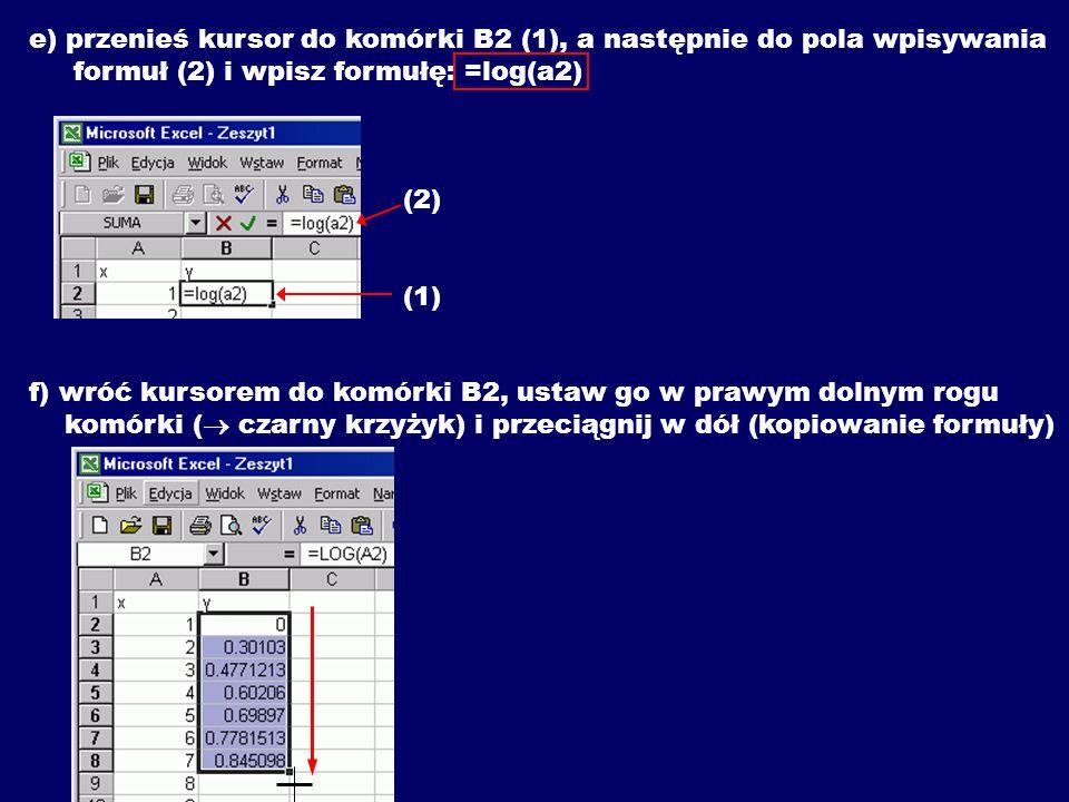 e) przenieś kursor do komórki B2 (1), a następnie do pola wpisywania formuł (2) i wpisz formułę: =log(a2) (2) (1) f) wróć kursorem do komórki B2, usta