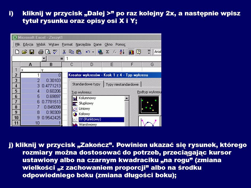 i)kliknij w przycisk Dalej > po raz kolejny 2x, a następnie wpisz tytuł rysunku oraz opisy osi X i Y; j) kliknij w przycisk Zakończ. Powinien ukazać s