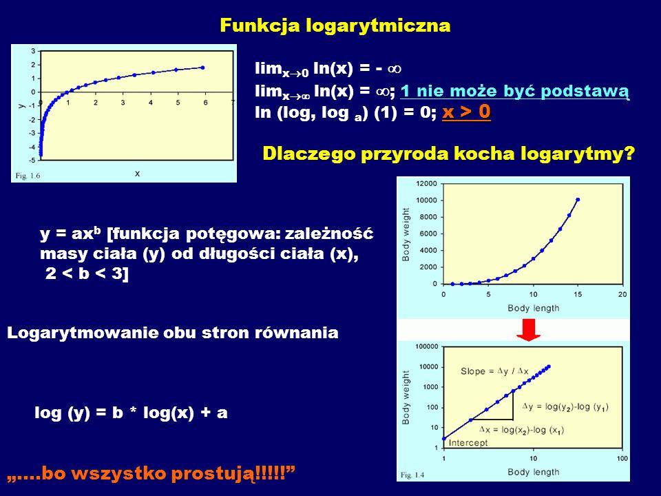 Funkcja logarytmiczna lim x 0 ln(x) = - lim x ln(x) = ; 1 nie może być podstawą x > 0 ln (log, log a ) (1) = 0; x > 0 Dlaczego przyroda kocha logarytm