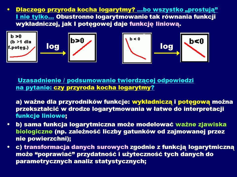Dlaczego przyroda kocha logarytmy? …bo wszystko prostują I nie tylko… Obustronne logarytmowanie tak równania funkcji wykładniczej, jak I potęgowej daj